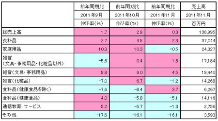 JADMA_売上11.11.png