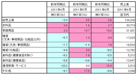 JADMA_売上11.6.png