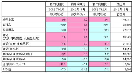 JADMA_売上12.12.png