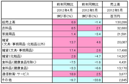 JADMA_売上12.5.png