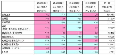 JADMA_売上12.7.png