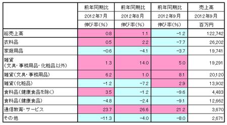 JADMA_売上12.9.png