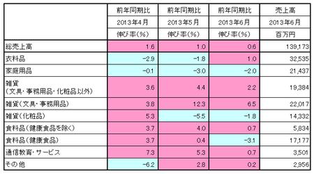 JADMA_売上13.6.png
