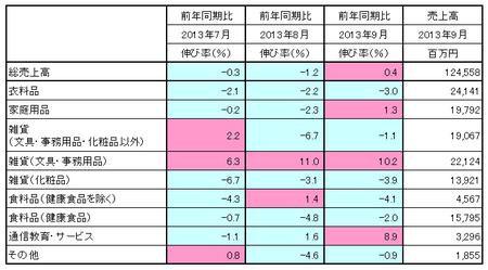 JADMA_売上13.9.png