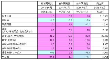 JADMA_売上15.8.png
