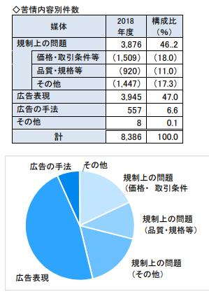 JARO2018_内容別.png