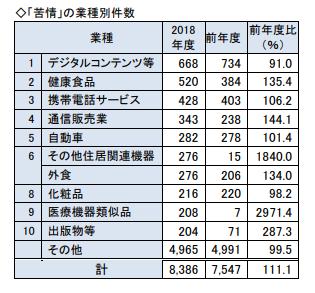 JARO2018_業種別.png
