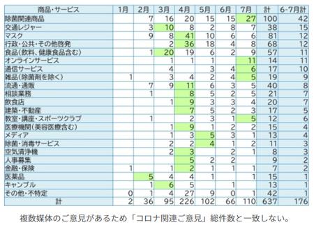 JAROコロナ20201-7_商品.png