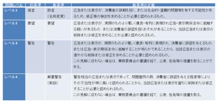 JARO新審査基準.png